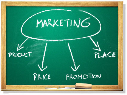 Gambar Konsep Bauran Pemasaran