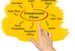 6 Fungsi Manajemen Keuangan UMKM