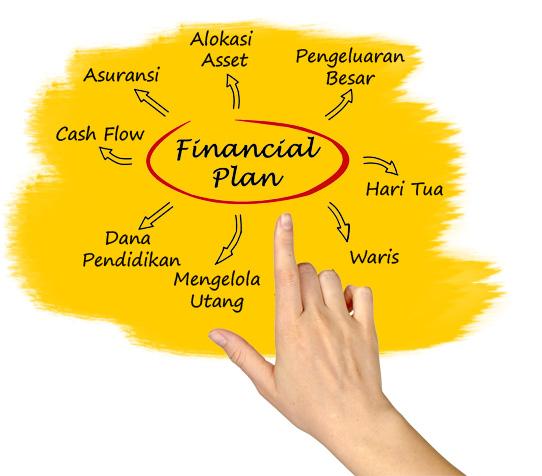 Tujuan Keuangan