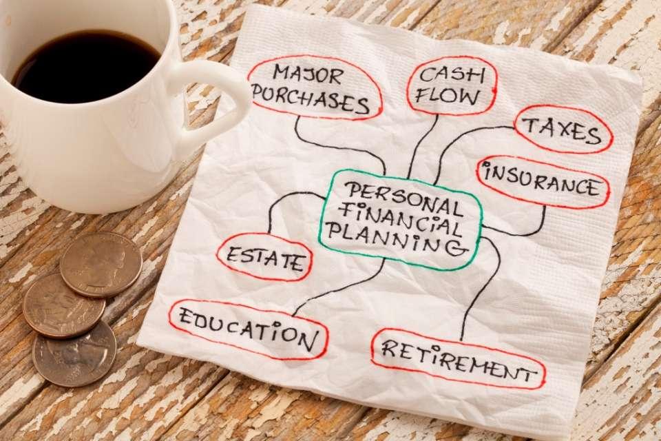 Tujuan Keuangan Jangka Panjang