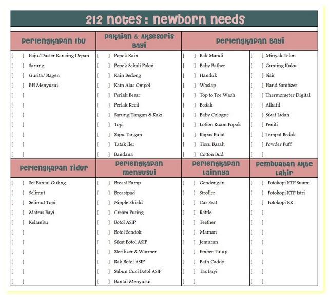 Daftar Kebutuhan