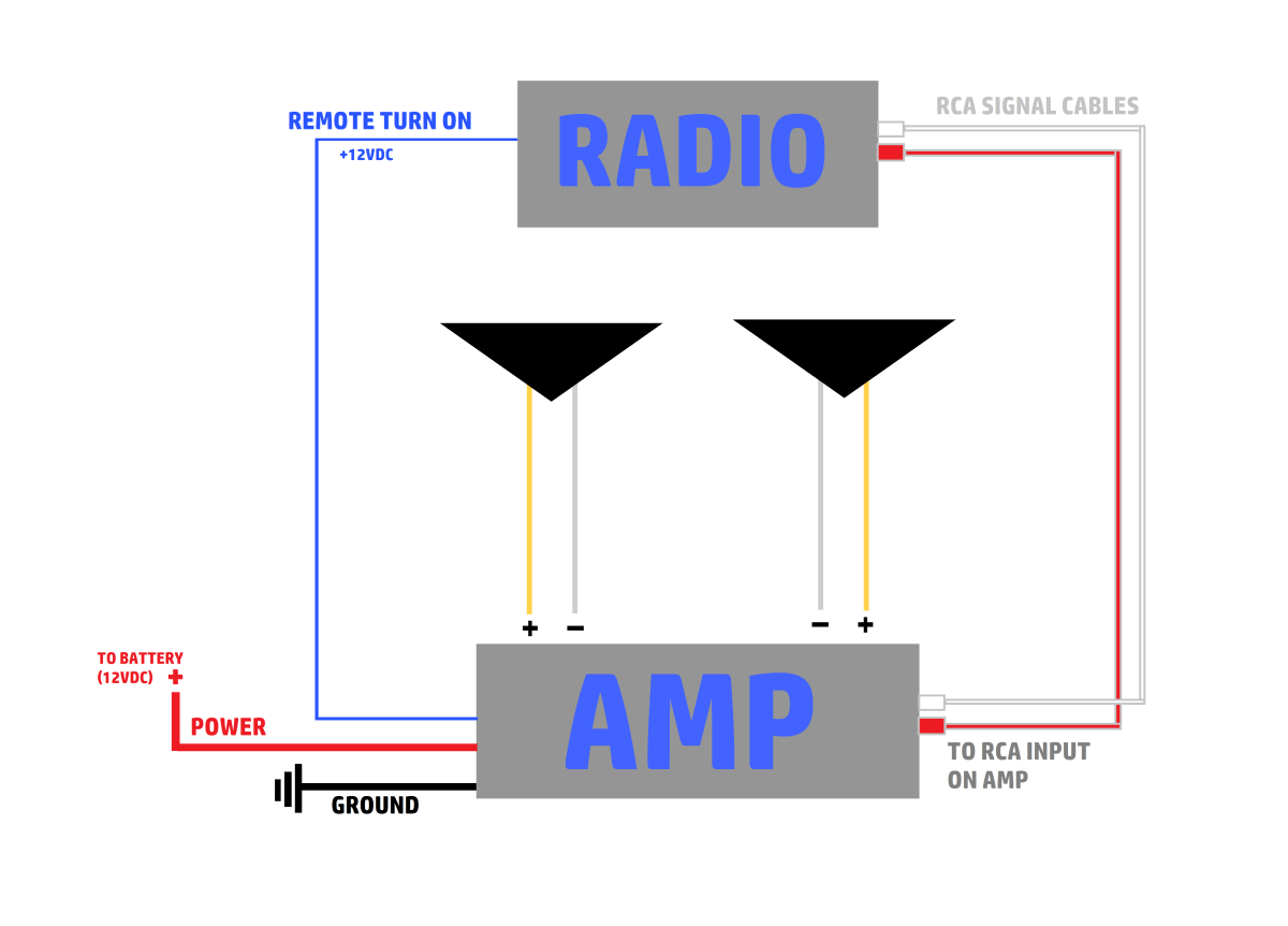 2 channel amp wiring diagram how to install and tune an amp | car audio advice lightning amp wiring diagram