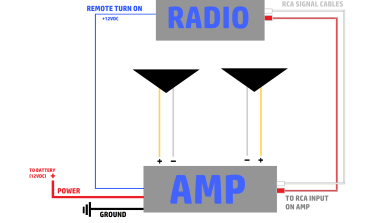 how to install and tune an amp - with wiring diagram