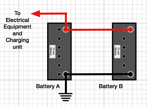 How to: Connect two batteries in parallel | Caravan Chronicles