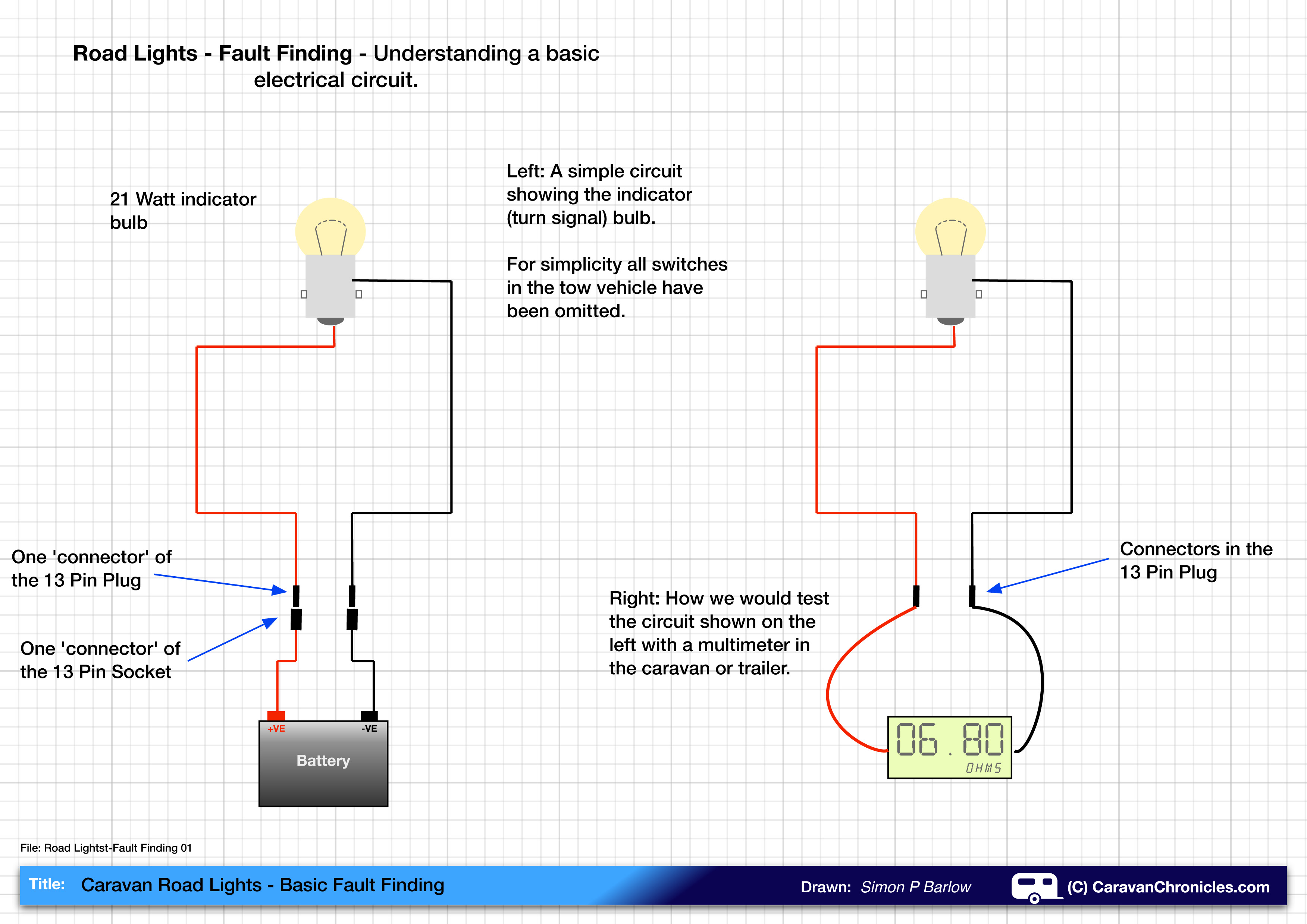 Elddis Caravan Wiring Diagram