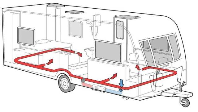 Typical Caravan Underfloor Installation of HeatAir