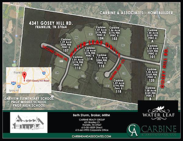 Water-Leaf-New-Williamson-County-Neighborhood-Carbine-And-Associates
