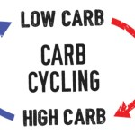 Carb cycling to burn fat