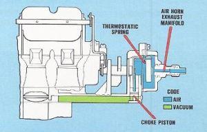 Manifold vacuum