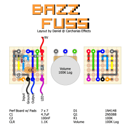 Bazz Fuss layout only