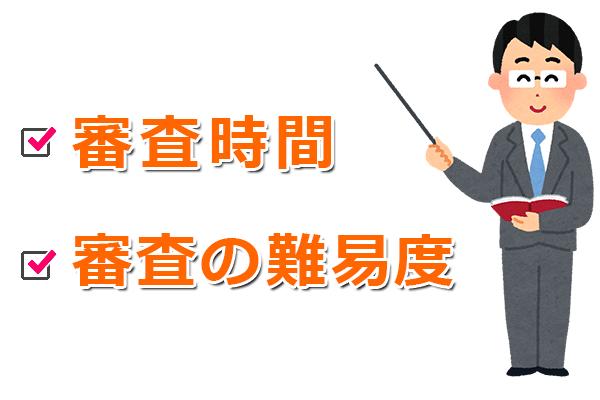 福岡銀行カードローンの審査