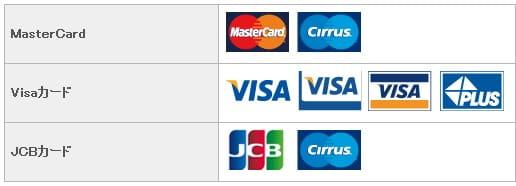 クレジットカードの国際ブランドマーク