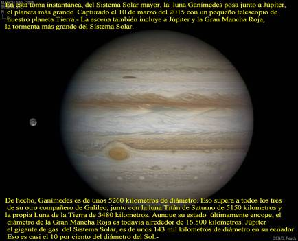 Jupiter Ganimides y La mancha Roja