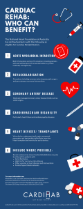 Infographic describing who can benefit from cardiac rehabilitation