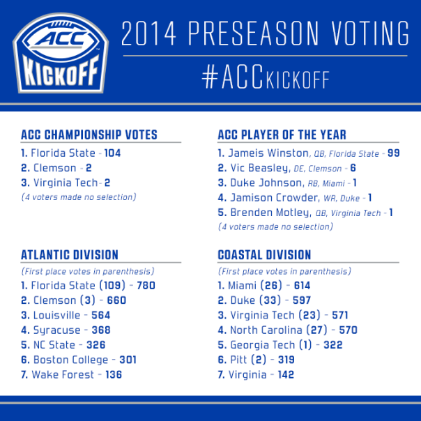 ACC-FBL-Kickoff_680_VOTING_Updated