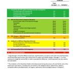 ICD Investigation: DOJ Sends Resolution Model To Hospitals