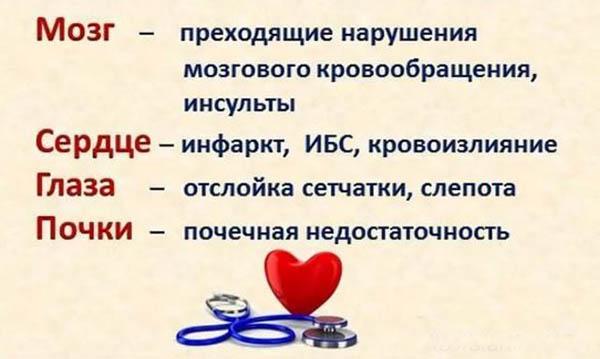 "Hipertenzijos gydymas ""Yandex"""