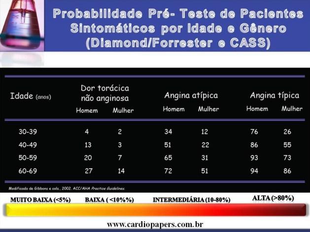 www.cardiopapers.com.br