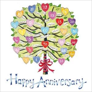 Anniversary Years