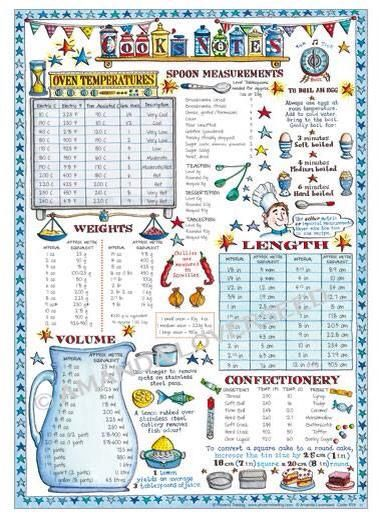 Cooks Notes poster