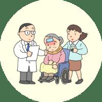 急病時の受診