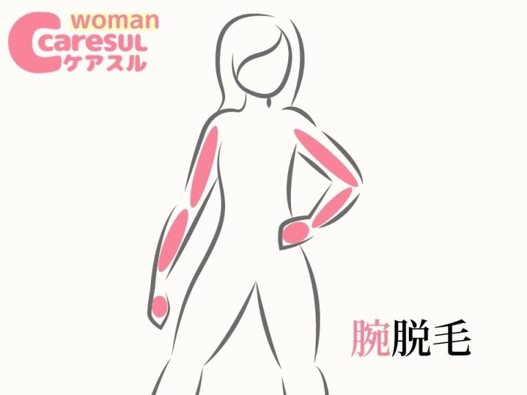 静岡県富士市脱毛 女性全身脱毛