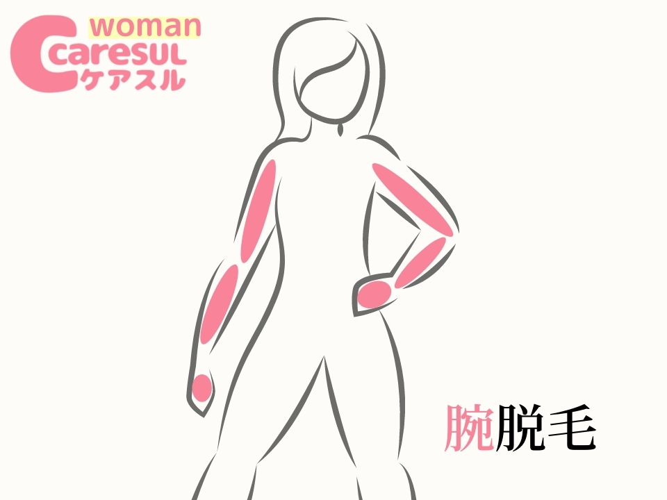 静岡県富士市女性全身脱毛料金