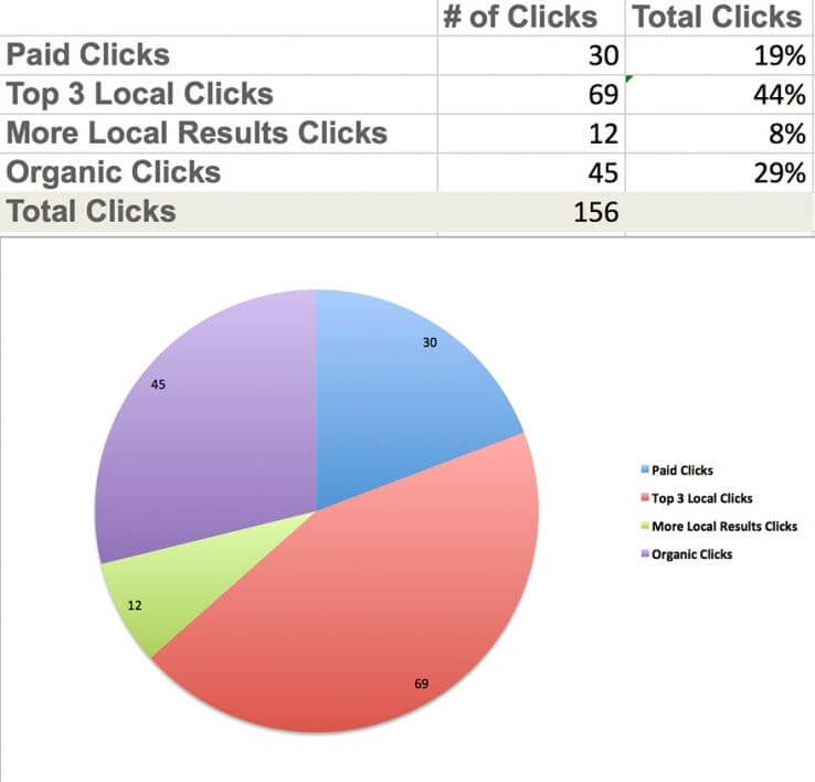 Map Pack Moz
