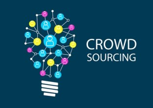 Crowd sourcing new ideas via social network brainstorming. Ideation for finding ideas