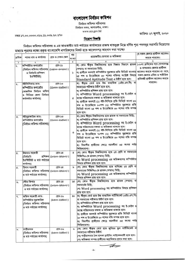 bangladesh-election-commission-job-circular-01