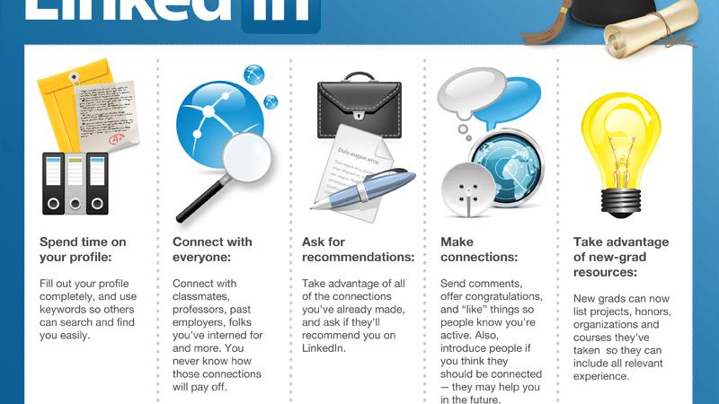 Ultimate LinkedIn Guide for 2012 Grads