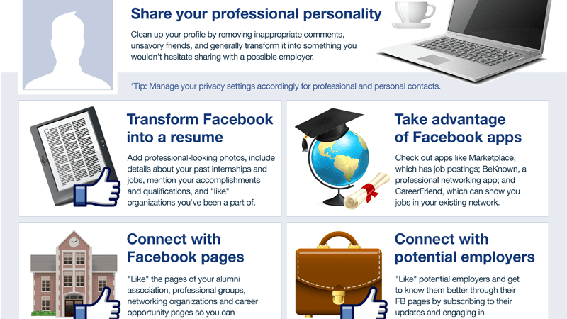 ee2b75265c5 The New Networking: Ultimate Facebook Guide For 2012 Grads ...