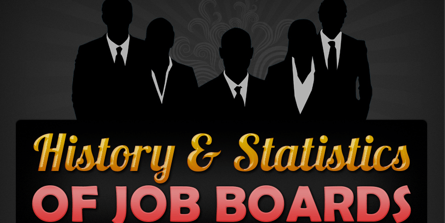 History & Statistics of Job Boards [Infographic]