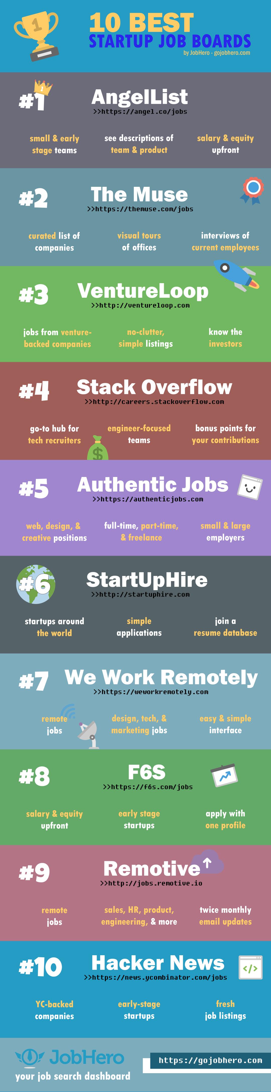 jobhero_infographic_best_startup_jobs