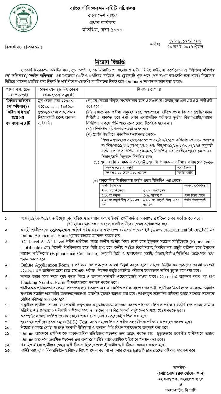Agrani Bank and House Building Finance Corporation Job Circular
