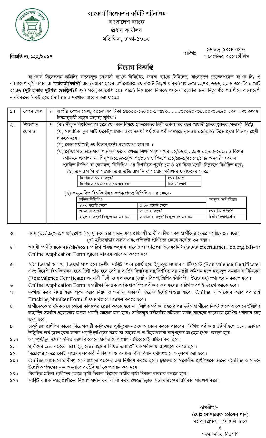 Government Bank Job Circular for the post of Office (Cash ...