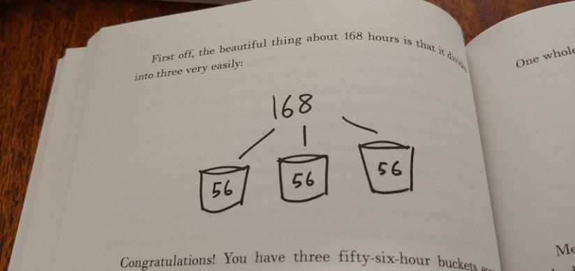 Work-life balance in three buckets