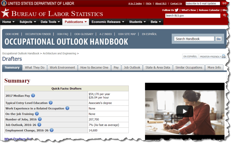 "A screenshot of the ""Summary"" page from the Occupational Outlook Handbook on U.S. Department of Labor website."