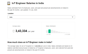 IoT developer salary in india