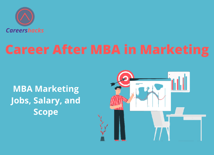 Career After MBA in Marketing