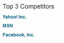 hoovers google competitors