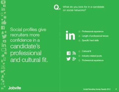 social recruiting insights