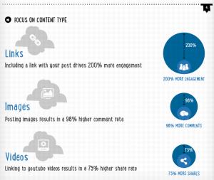 bufferapp.com LinkedIn stats