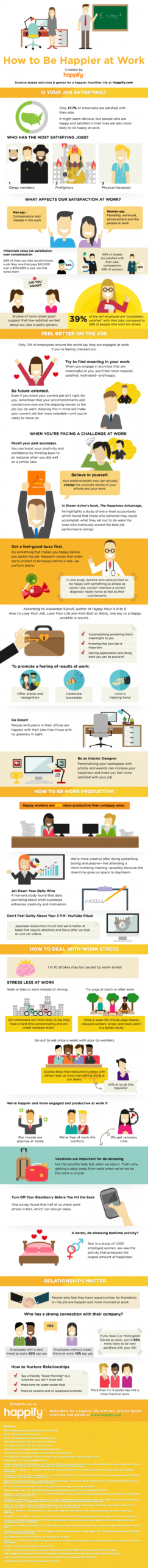 How to be happier at work [INFOGRAPHIC] by happify