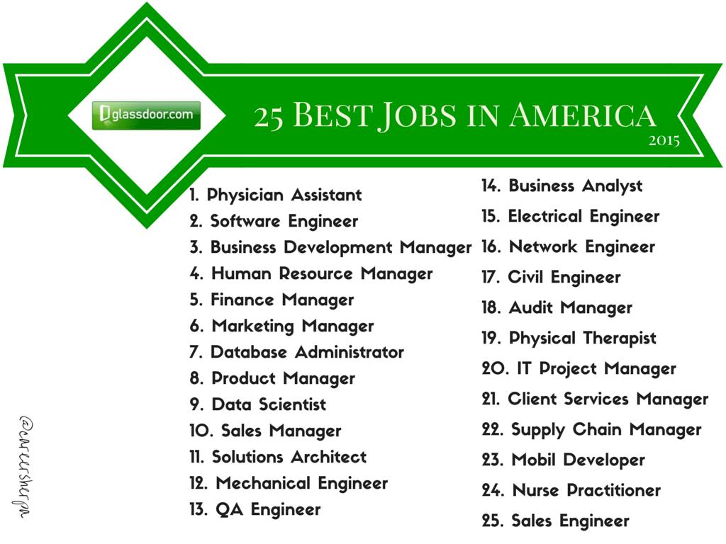 25 best jobs in america 2015