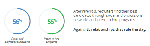 jobvite 2015 referrals