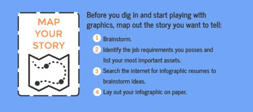 create infographic