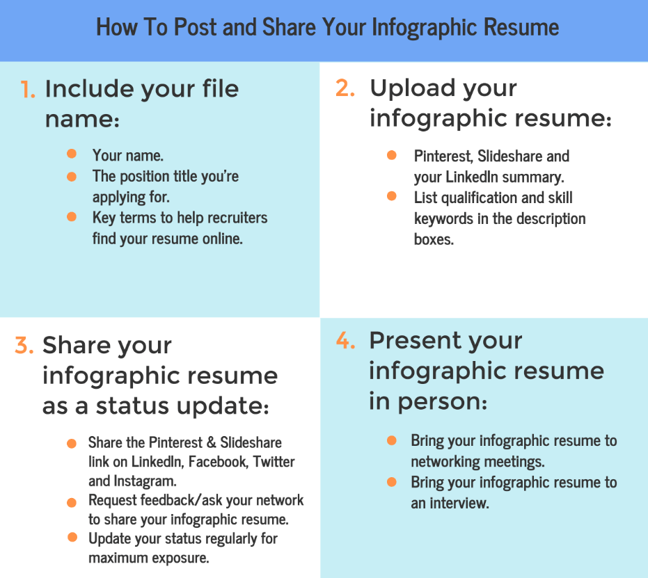 the right way to use your infographic resume career sherpa