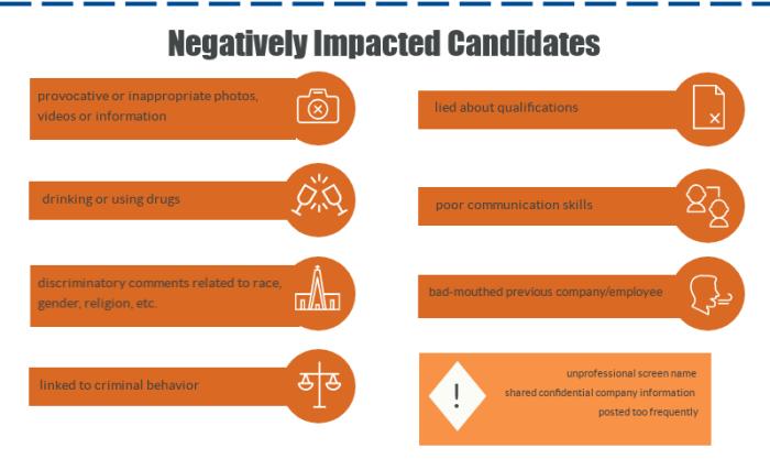 negatively impacting candidates