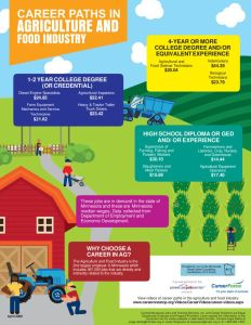 thumbnail of Career-Pathways-Agriculture-Flyer_April2020StatewideO